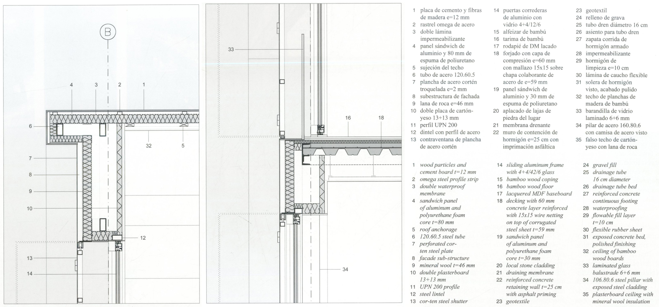 Forest Mimesis On Perforated Exterior Shutters 165 Filt3rs Mdf Wiring Diagram